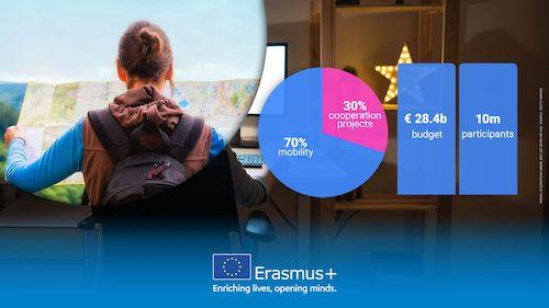 učenica s mapom i obilježja Erasmus+