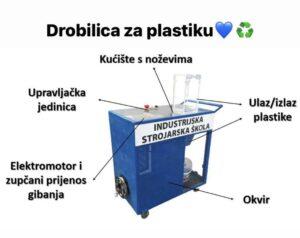 drobilica
