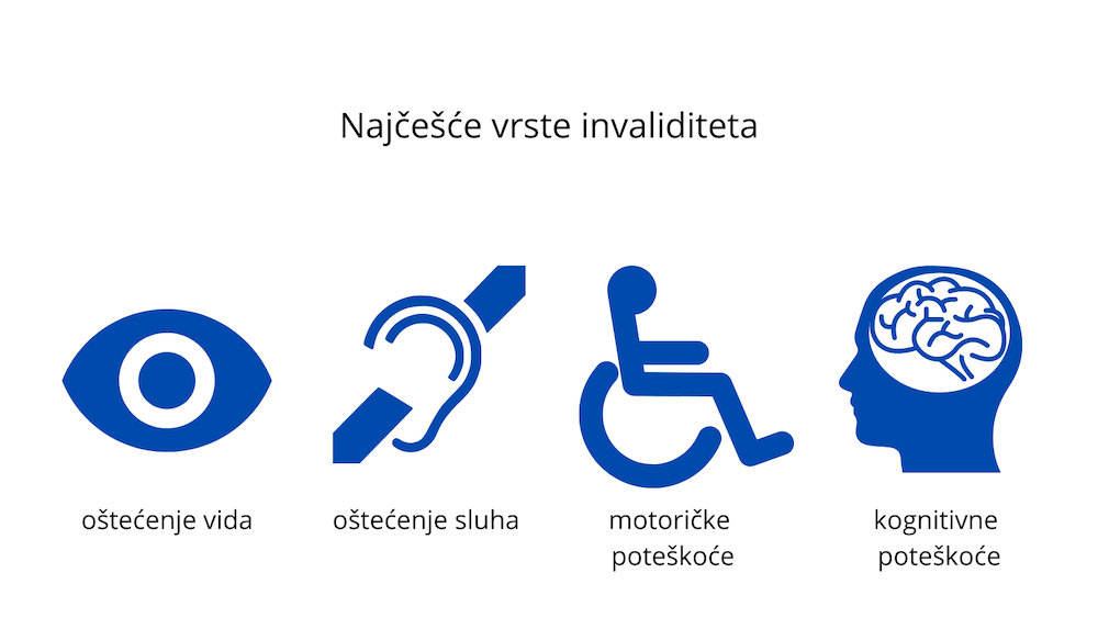 Najčešće vrste invaliditeta
